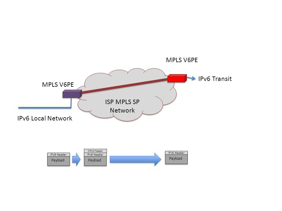 ISP MPLS SP Network MPLS V6PE IPv6 Transit MPLS V6PE IPv6 Local Network IPv6 Header Payload MPLS Header IPv6 Header Payload IPv6 Header Payload
