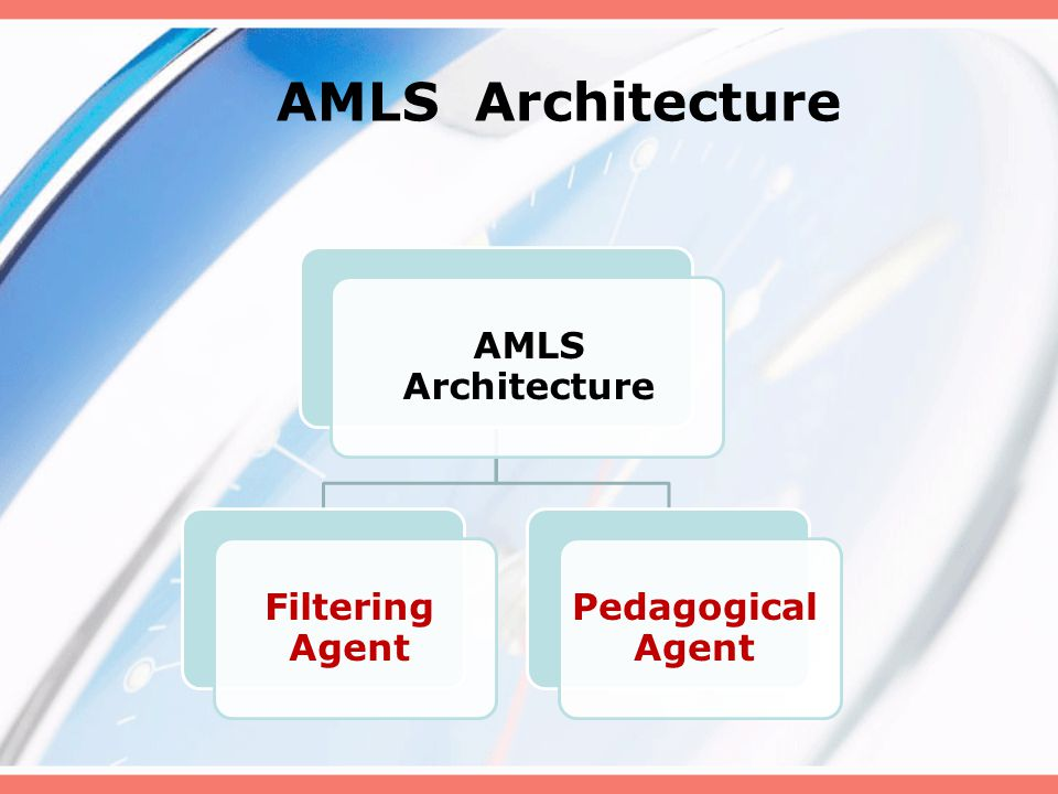 AMLS Architecture It is in charge of acquiring knowledge about learners- such as their learning profiles, learning style It classifies learning objects based on Anderson learning styles.