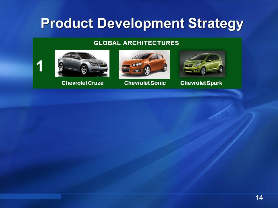 Product Development Strategy 14 GLOBAL ARCHITECTURES 1 Chevrolet CruzeChevrolet SonicChevrolet Spark