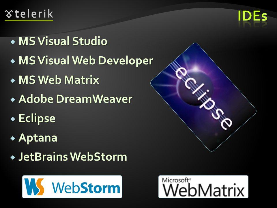  MS Visual Studio  MS Visual Web Developer  MS Web Matrix  Adobe DreamWeaver  Eclipse  Aptana  JetBrains WebStorm
