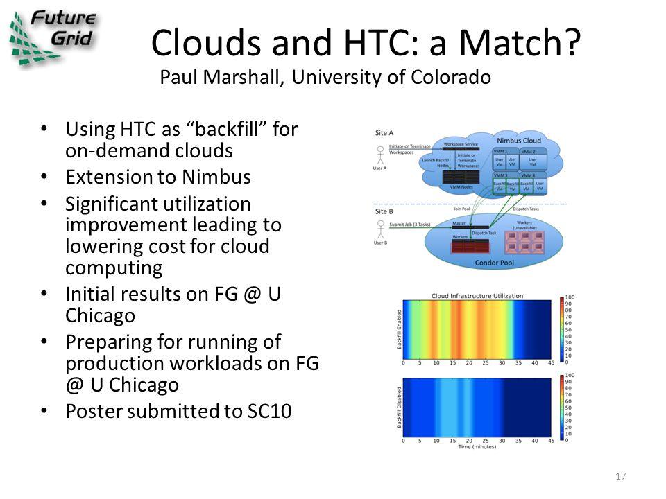 Clouds and HTC: a Match.