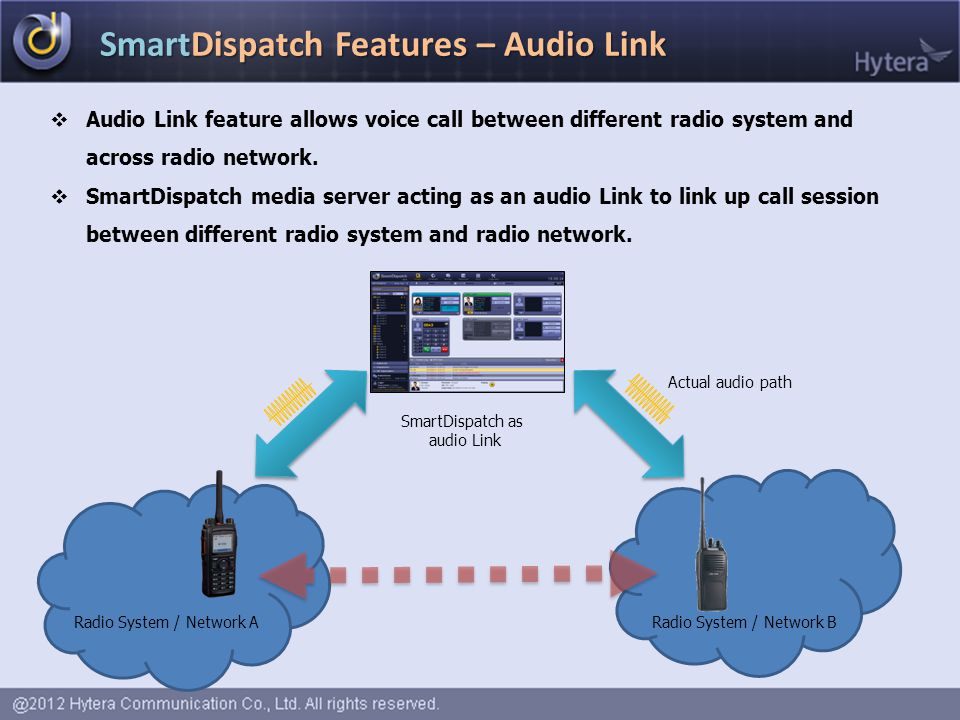 SmartDispatch Features – Audio Link  Audio Link feature allows voice call between different radio system and across radio network.  SmartDispatch me