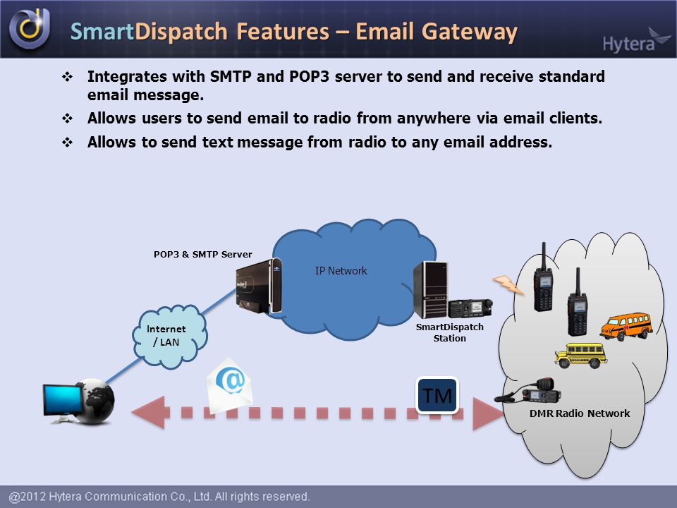  Integrates with SMTP and POP3 server to send and receive standard email message.  Allows users to send email to radio from anywhere via email clien