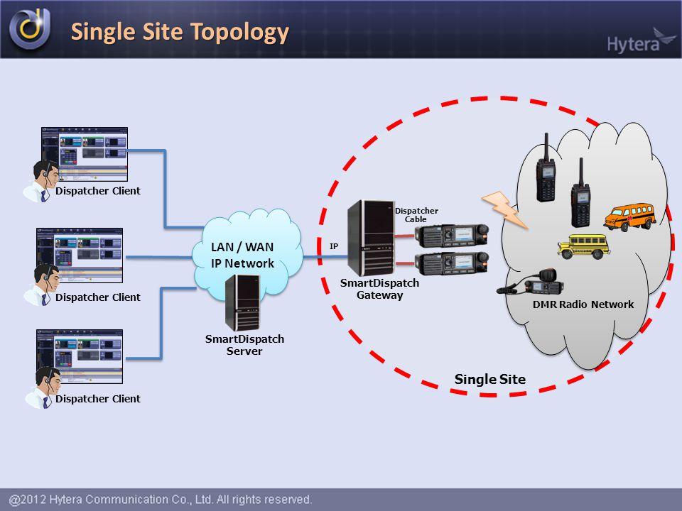 Single Site Topology Dispatcher Client IP DMR Radio Network Single Site Dispatcher Cable SmartDispatch Gateway LAN / WAN IP Network SmartDispatch Serv