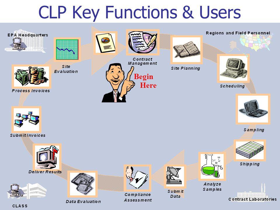 CLP Key Functions & Users Begin Here