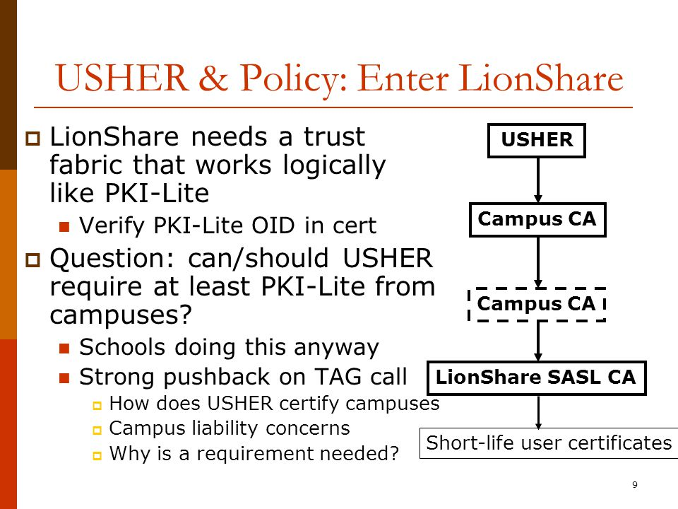 10 Current Thinking on USHER-Lite No requirements for what the campus can do using their USHER authority certificate LionShare will require the PKI-Lite Policy OID in certificates issued by the SASL-CA USHER CA profileCA  Profiles include AIA for bridge cert discovery in XP