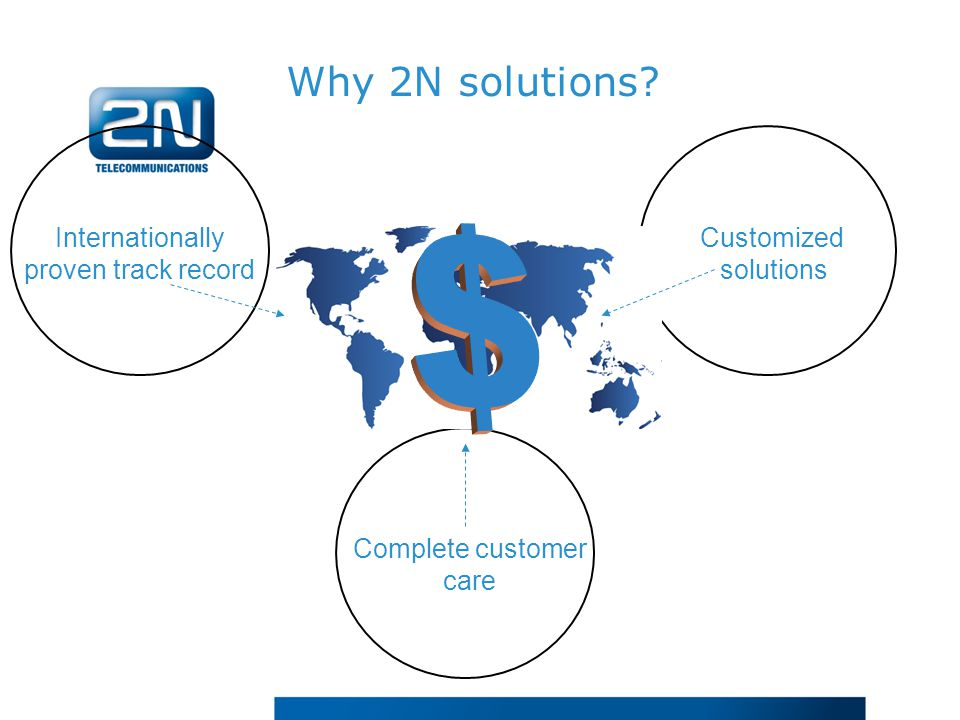 Why 2N solutions Complete customer care Customized solutions Internationally proven track record