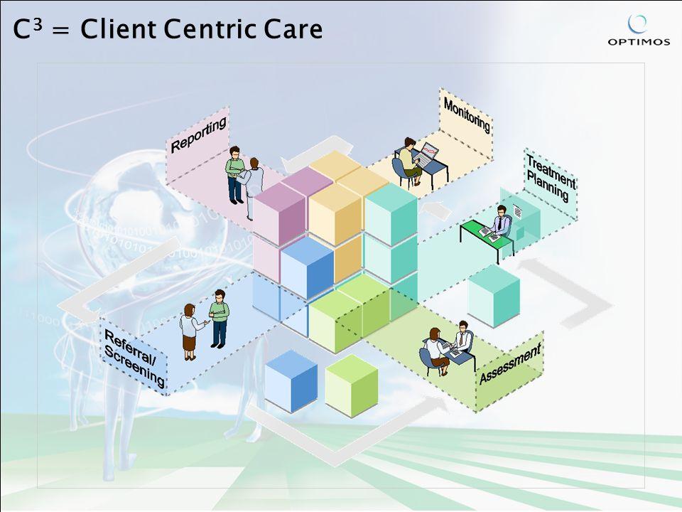 C 3 = Client Centric Care