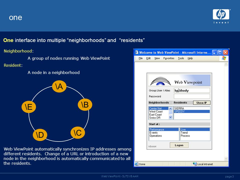 page 3 Web ViewPoint - SJ70 V5 AAH one One interface into multiple neighborhoods and residents Neighborhood: A group of nodes running Web ViewPoint Resident: A node in a neighborhood \C \B \A \D \E Web ViewPoint automatically synchronizes IP addresses among different residents.