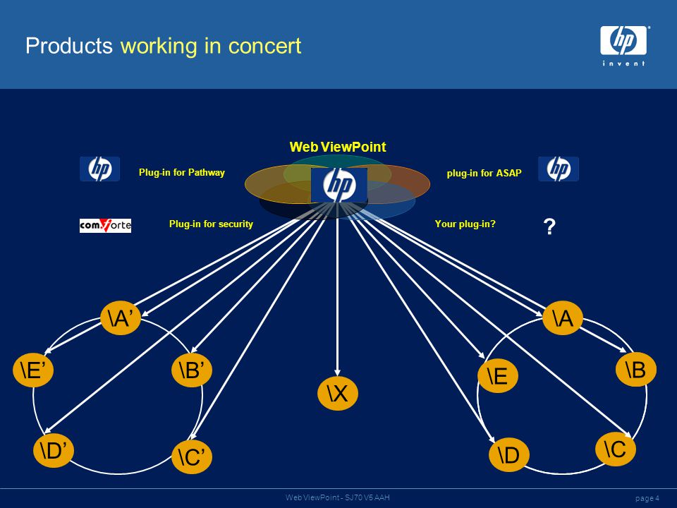 page 4 Web ViewPoint - SJ70 V5 AAH Products working in concert \C \B \D' \E' \A' \C' \B' \X \A \D \E Web ViewPoint plug-in for ASAP Your plug- in? Plu