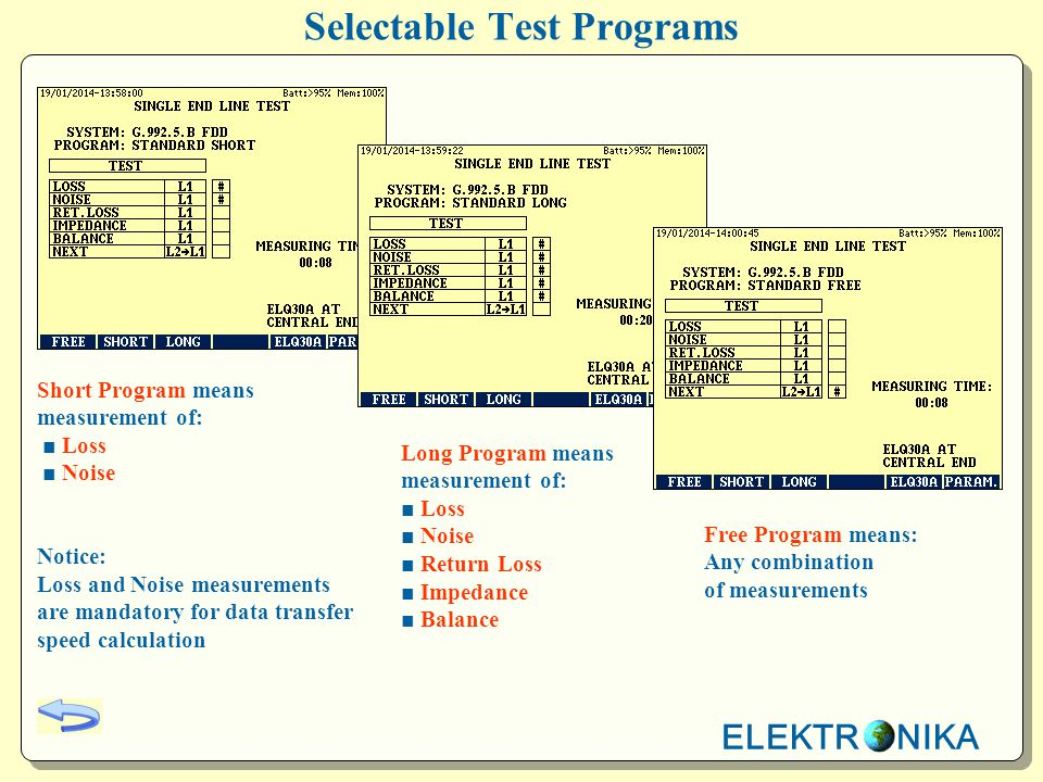Selectable Test Programs ELEKTR NIKA Short Program means measurement of: ■ Loss ■ Noise Notice: Loss and Noise measurements are mandatory for data tra