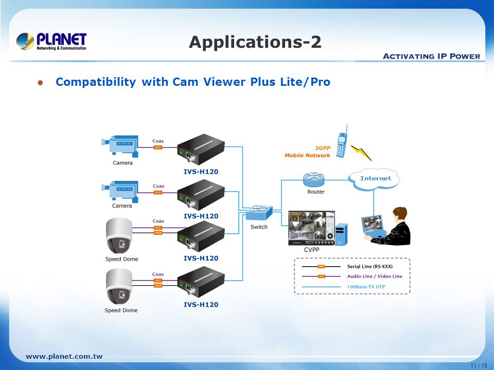 www.planet.com.tw 11 / 18 Compatibility with Cam Viewer Plus Lite/Pro Applications-2