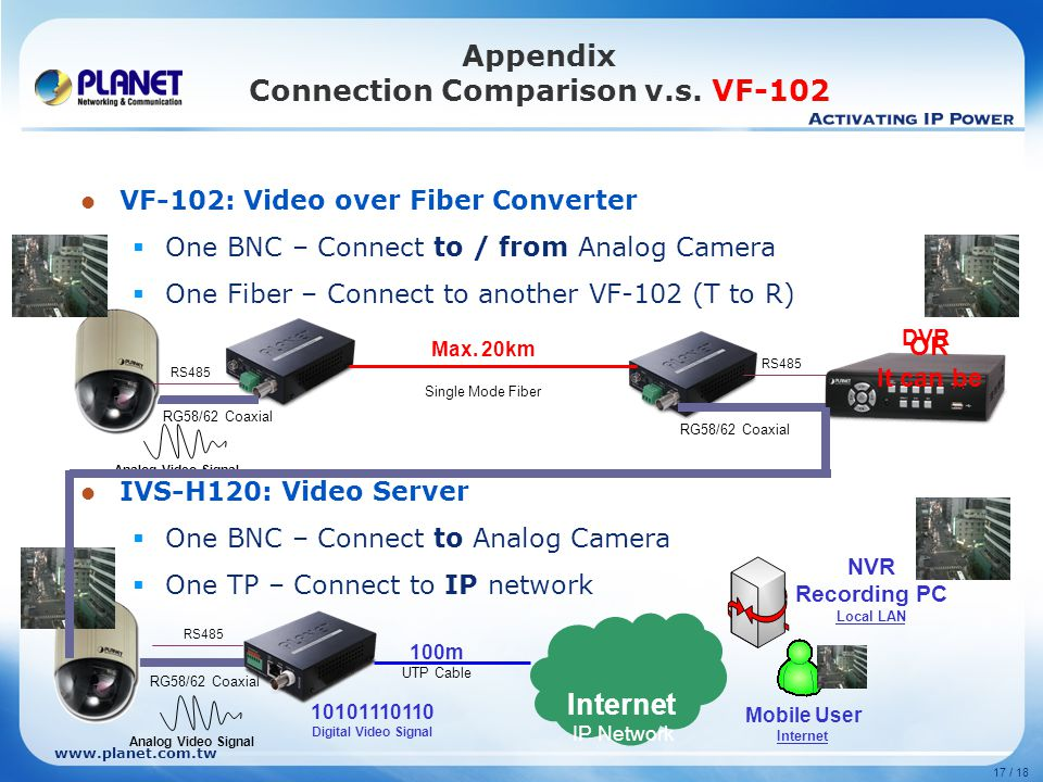 www.planet.com.tw 17 / 18 Appendix Connection Comparison v.s.