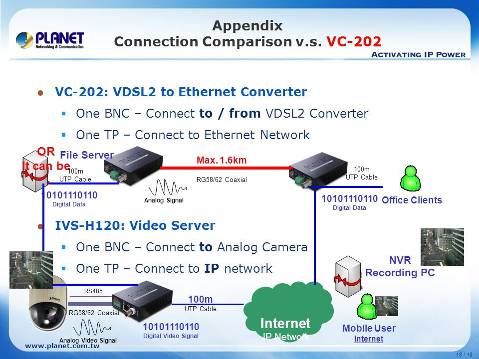 www.planet.com.tw 18 / 18 Appendix Connection Comparison v.s.