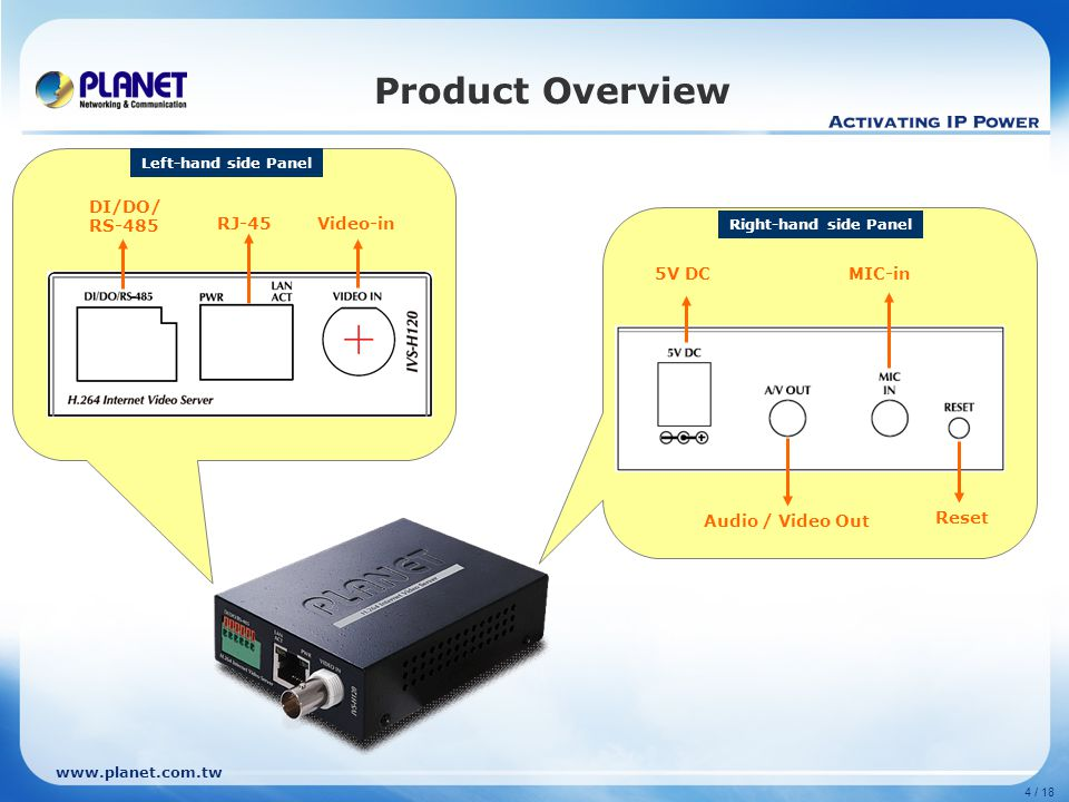 www.planet.com.tw 5 / 18 Product Features H.264 Internet Video Server IVS-H120  H.264 / MPEG-4 / M-JPEG multi-profile video compress simultaneously  2-Way Audio supported with additional external microphone and speaker  Supports up to D1 resolution  Save-to-NAS function for save video files without operating software  Plug-N-Watch feature simplifies system integration in existing network environment  3GPP for 3G mobile remote applications  Easy configuration and management via Windows-Based utility or web interface  Provides 10 specific area for Motion Detection  DI/DO and RS-485 supported  Cam Viewer Plus - Central management software supported  Standalone or work with PLANET MC-700/1500 series media converter chassis