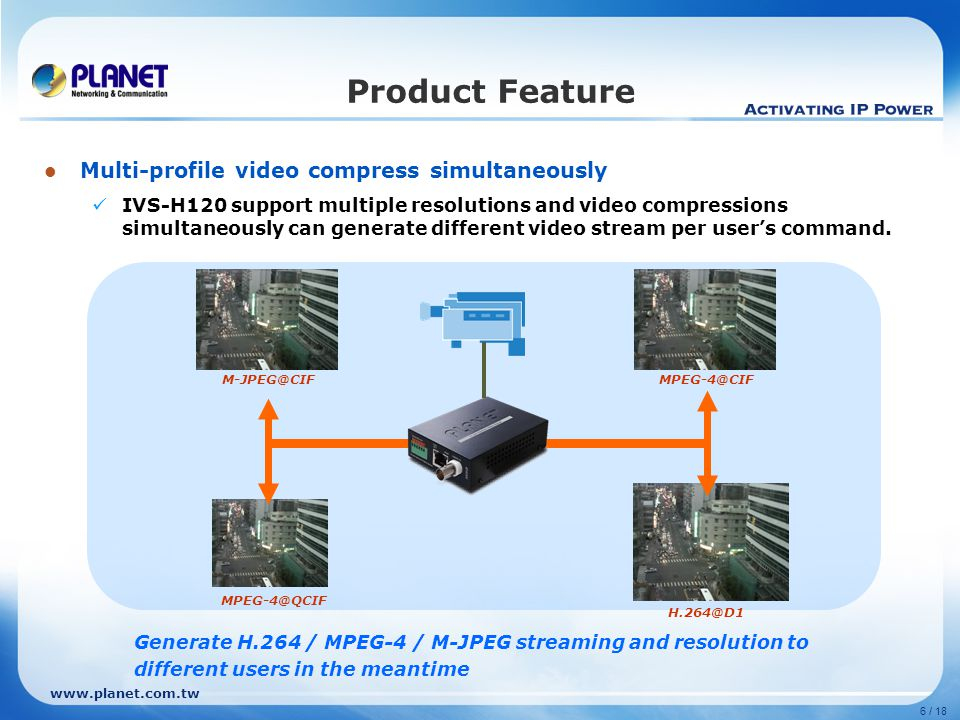 www.planet.com.tw 6 / 18 Multi-profile video compress simultaneously IVS-H120 support multiple resolutions and video compressions simultaneously can generate different video stream per user's command.