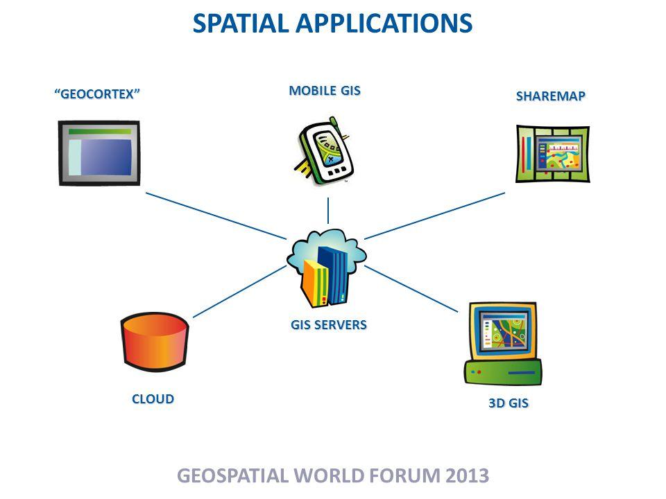 GIS SERVERS 3D GIS GEOCORTEX SHAREMAP CLOUD SPATIAL APPLICATIONS GEOSPATIAL WORLD FORUM 2013 MOBILE GIS