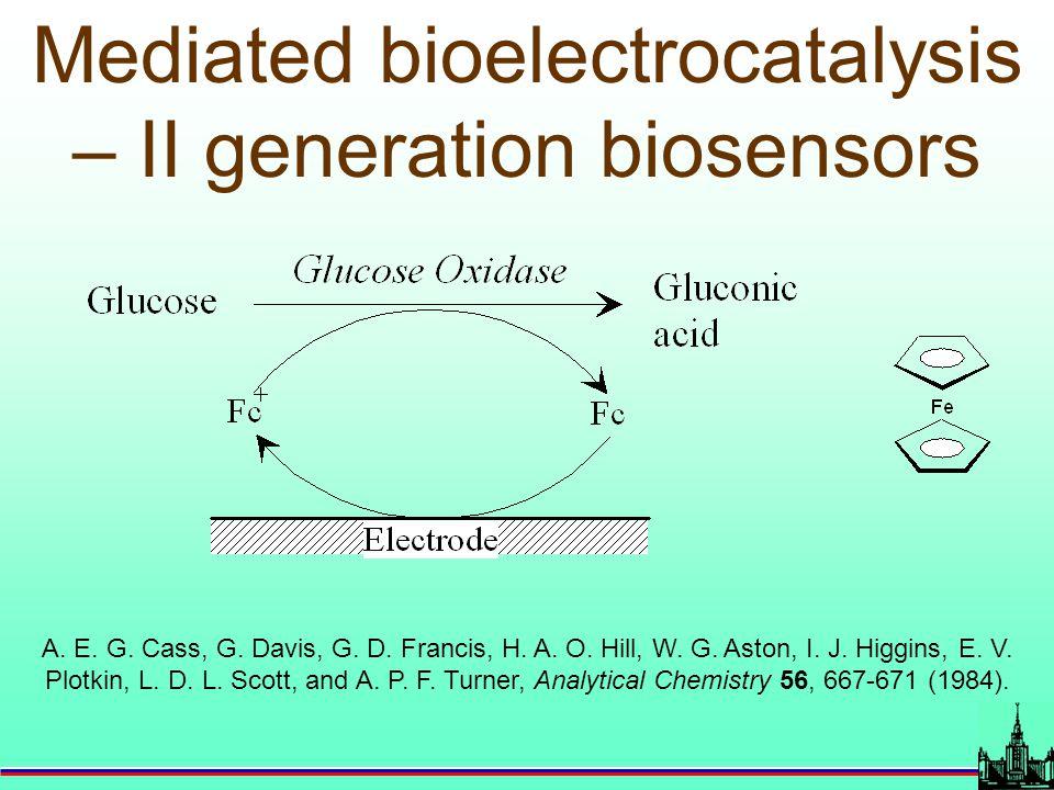 Mediated bioelectrocatalysis – II generation biosensors A. E. G. Cass, G. Davis, G. D. Francis, H. A. O. Hill, W. G. Aston, I. J. Higgins, E. V. Plotk
