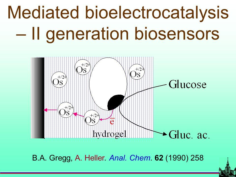 B.A. Gregg, A. Heller. Anal. Chem. 62 (1990) 258 Mediated bioelectrocatalysis – II generation biosensors