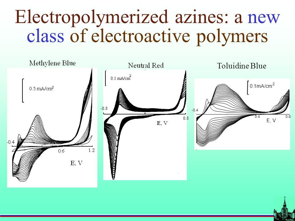 Electropolymerized azines: a new class of electroactive polymers Toluidine Blue E, V 0.1mA/cm -0.4 0.40.8 2