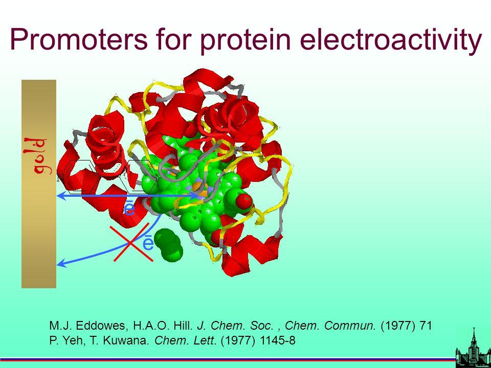 Promoters for protein electroactivity M.J. Eddowes, H.A.O. Hill. J. Chem. Soc., Chem. Commun. (1977) 71 P. Yeh, T. Kuwana. Chem. Lett. (1977) 1145-8 g