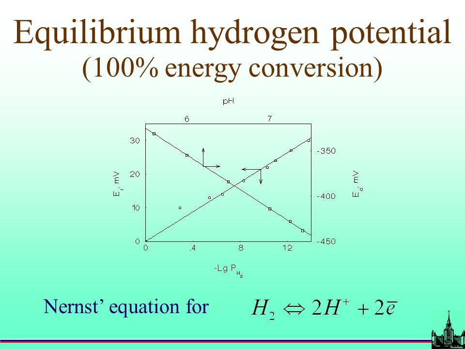 Equilibrium hydrogen potential (100% energy conversion) Nernst' equation for
