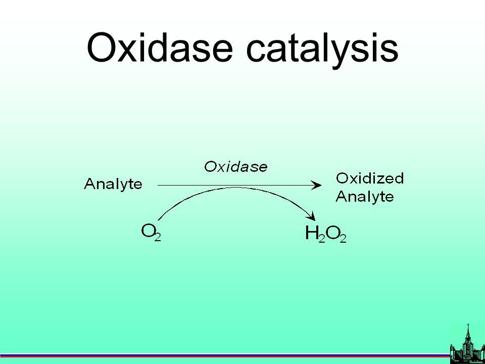 Redox activity of oxidases E ≈ -0.064 В (NHE) FAD