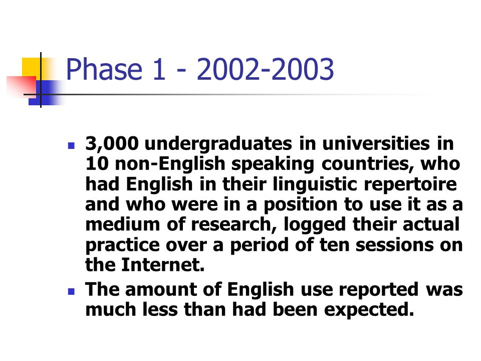 Phase 1 - 2002-2003 3,000 undergraduates in universities in 10 non-English speaking countries, who had English in their linguistic repertoire and who were in a position to use it as a medium of research, logged their actual practice over a period of ten sessions on the Internet.