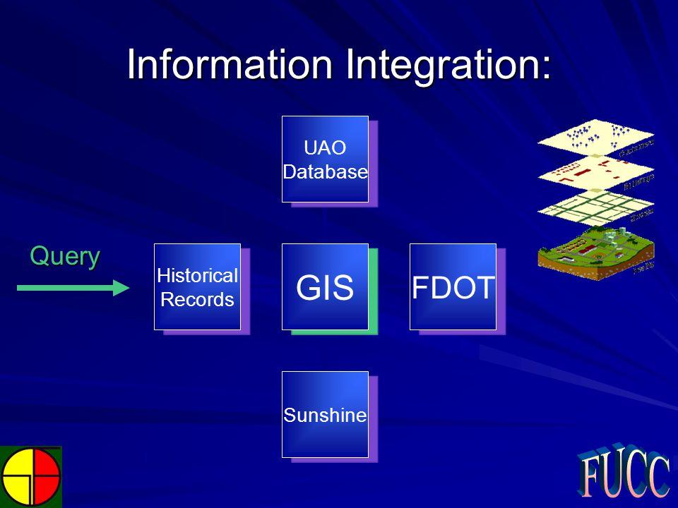 Information Integration: GIS UAO Database FDOTSunshine Historical Records Query