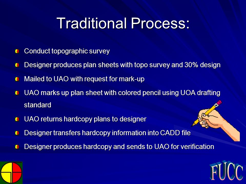 Traditional Process: Conduct topographic survey Designer produces plan sheets with topo survey and 30% design Mailed to UAO with request for mark-up UAO marks up plan sheet with colored pencil using UOA drafting standard UAO returns hardcopy plans to designer Designer transfers hardcopy information into CADD file Designer produces hardcopy and sends to UAO for verification