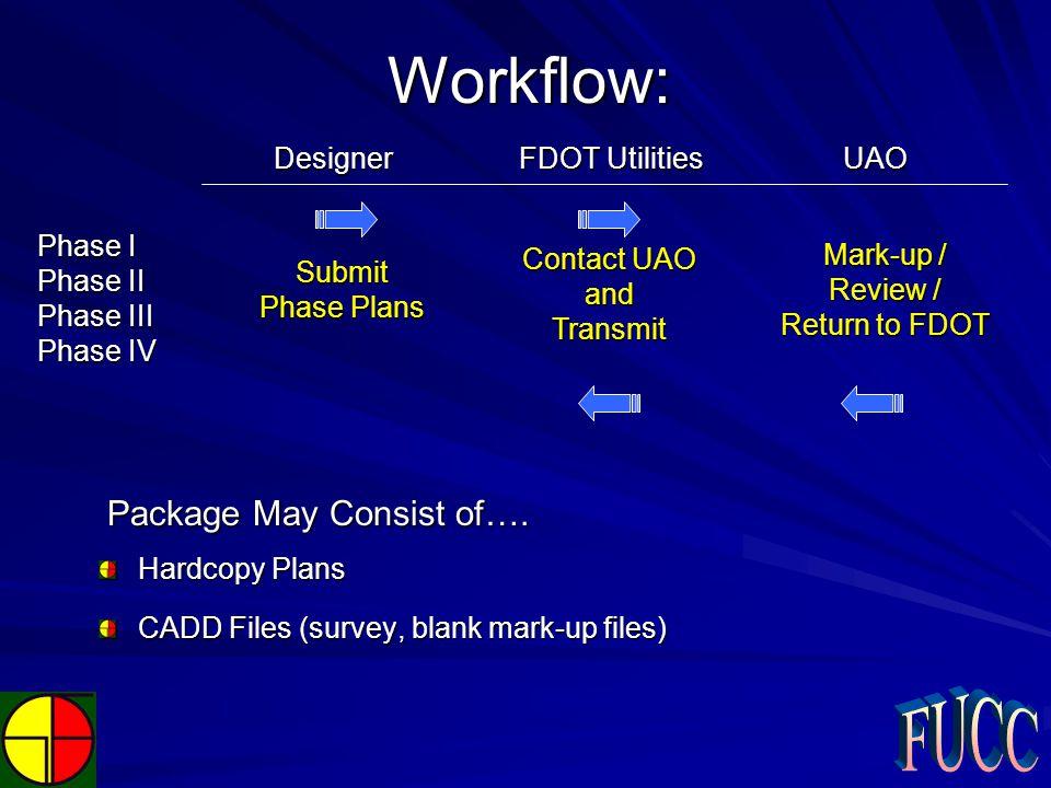 Standardization: TOPORD01.dgn RWDTR01.dgn UTEXRD01.dgn UTPRRD01.dgn UTADRD01.dgn Topographic Features Survey Baseline Existing Utilities Proposed Utilities Adjusted Utilities FilenameDescription