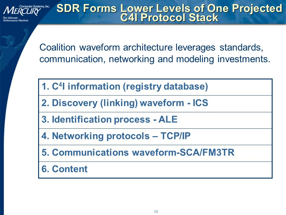 35 SDR Forms Lower Levels of One Projected C4I Protocol Stack 6.