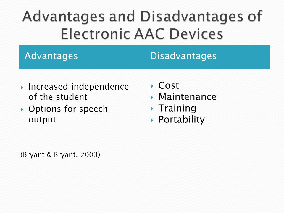 AdvantagesDisadvantages  Increased independence of the student  Options for speech output (Bryant & Bryant, 2003)  Cost  Maintenance  Training  Portability
