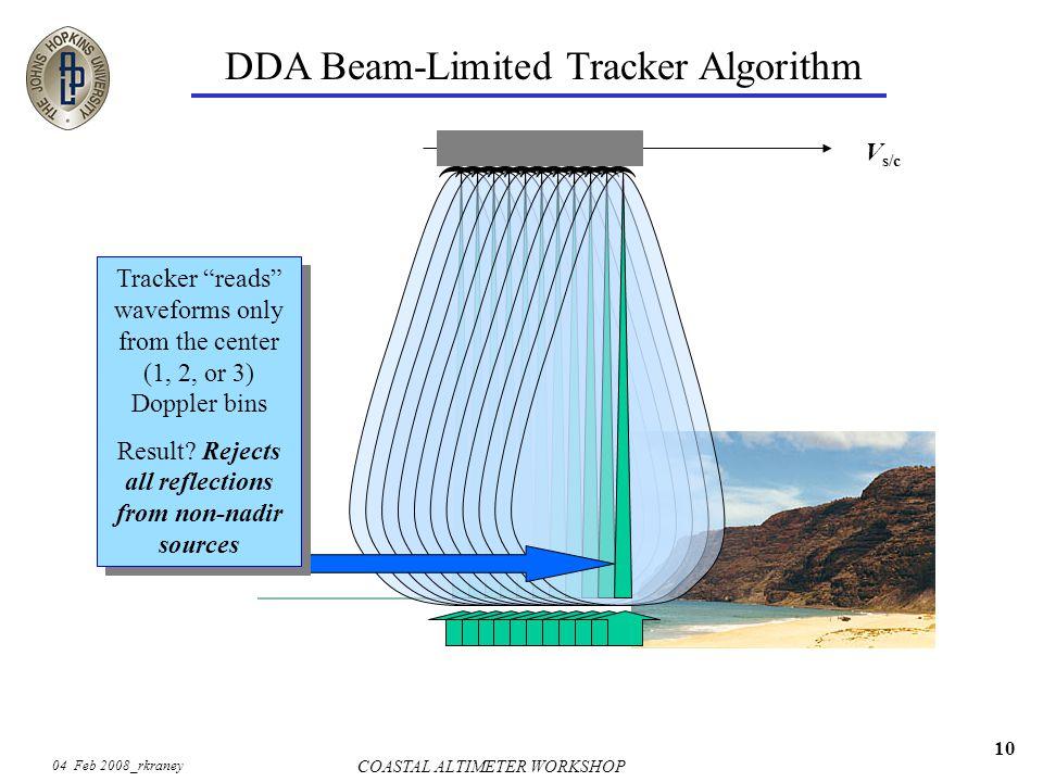 04 Feb 2008_rkraney COASTAL ALTIMETER WORKSHOP 10 DDA Beam-Limited Tracker Algorithm V s/c ))))))))))) Tracker reads waveforms only from the center (1, 2, or 3) Doppler bins Result.