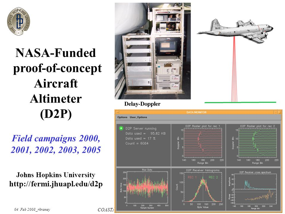 04 Feb 2008_rkraney COASTAL ALTIMETER WORKSHOP 14 NASA-Funded proof-of-concept Aircraft Altimeter (D2P) Field campaigns 2000, 2001, 2002, 2003, 2005 Johns Hopkins University http://fermi.jhuapl.edu/d2p
