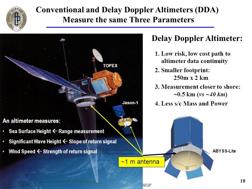 04 Feb 2008_rkraney COASTAL ALTIMETER WORKSHOP 18 An altimeter measures: Sea Surface Height  Range measurement Significant Wave Height  Slope of return signal Wind Speed  Strength of return signal Delay Doppler Altimeter: 1.