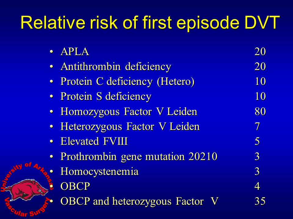 Treatment (2) First time IDIOPATHIC VTEFirst time IDIOPATHIC VTE Recommend – 6-12 months VKARecommend – 6-12 months VKA Suggest – indefinite (esp PE)Suggest – indefinite (esp PE) –Reliable patient –Risk factors for bleeding