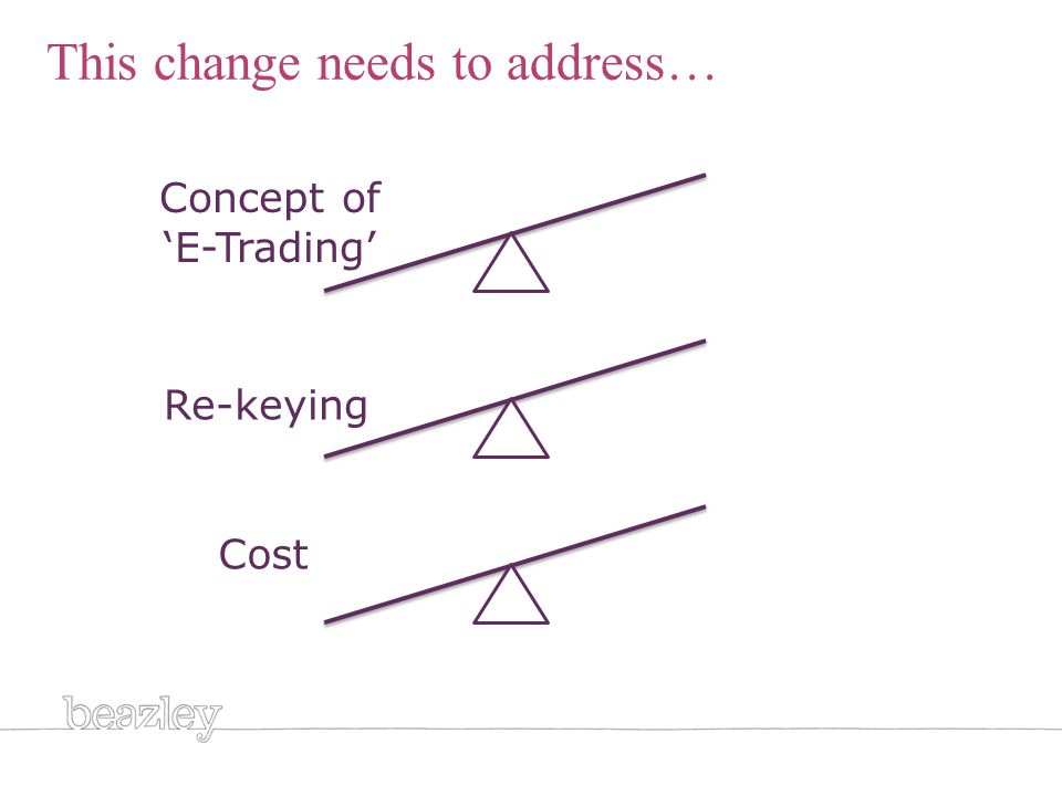 This change needs to address… Cost Concept of 'E-Trading' Re-keying