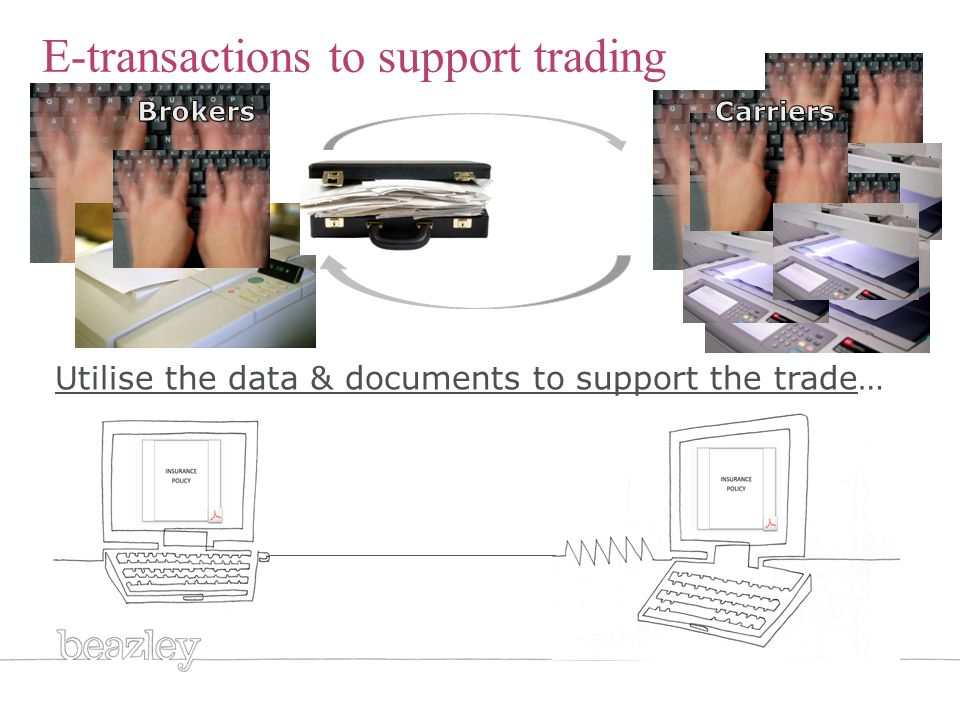 Cost Concept of 'E-Trading' Re-keying E-Transactions to support trading This change needs to address…