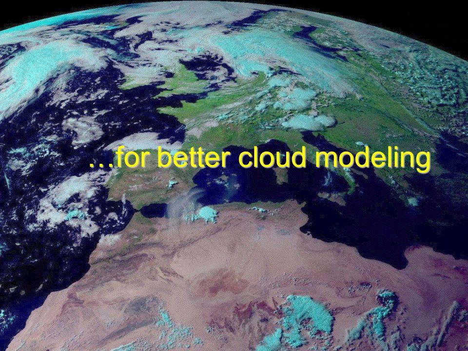 …for better cloud modeling