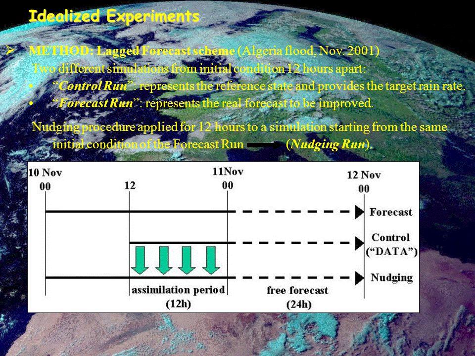 Idealized Experiments  METHOD: Lagged Forecast scheme (Algeria flood, Nov.