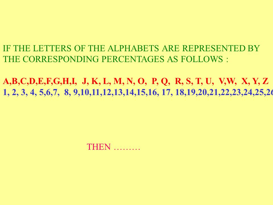 IF THE LETTERS OF THE ALPHABETS ARE REPRESENTED BY THE CORRESPONDING PERCENTAGES AS FOLLOWS : A,B,C,D,E,F,G,H,I, J, K, L, M, N, O, P, Q, R, S, T, U, V