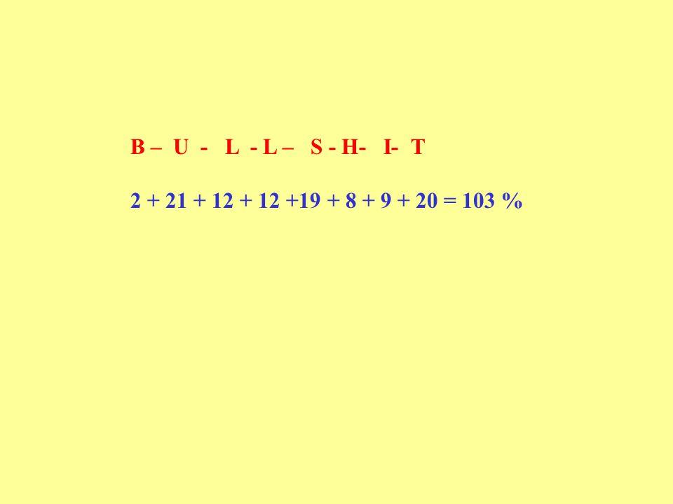 B – U - L - L – S - H- I- T 2 + 21 + 12 + 12 +19 + 8 + 9 + 20 = 103 %