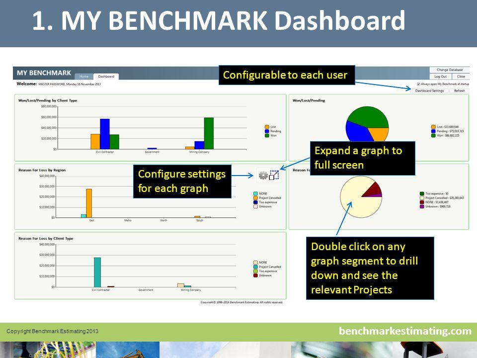 Benchmark Estimating – Company History www.benchmarkestimating.com benchmarkestimating.com 9/05/20154 1.