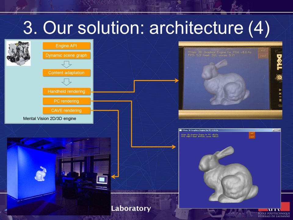 3. Our solution: architecture (4)