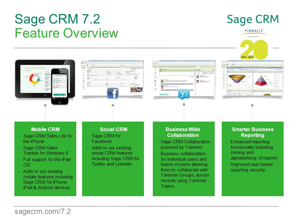 sagecrm.com/7.2 Sage CRM 7.2 Feature Overview Mobile CRM –Sage CRM Sales Lite for the iPhone –Sage CRM Sales Tracker for Windows 8 –Full support for t