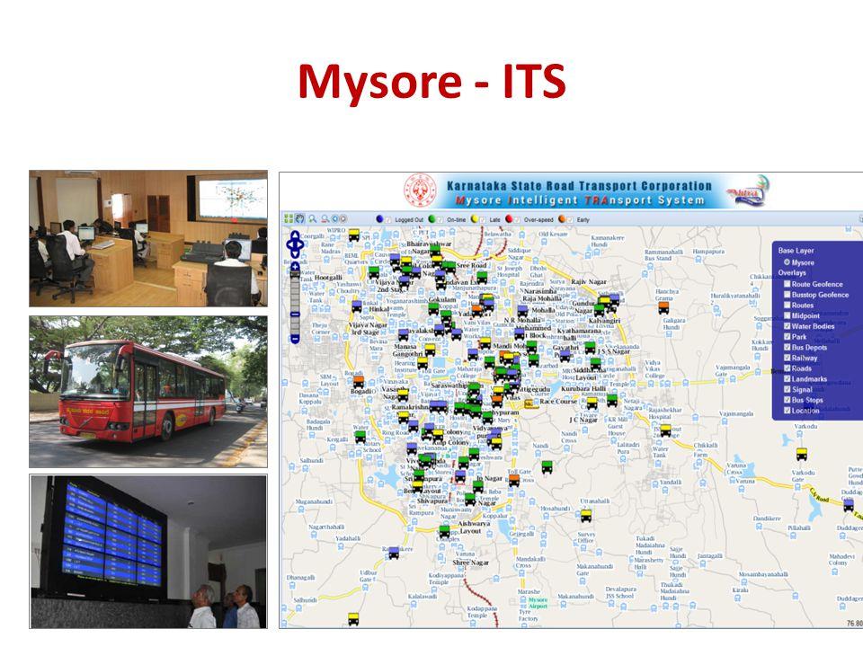 Mysore - ITS