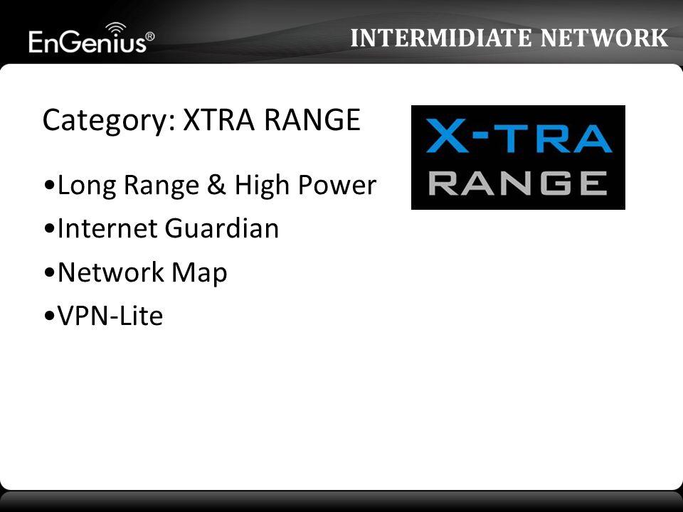 Category: XTRA RANGE Long Range & High Power Internet Guardian Network Map VPN-Lite INTERMIDIATE NETWORK