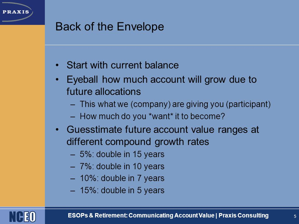 ESOPs & Retirement: Communicating Account Value | Praxis Consulting Back of the Envelope Start with current balance Eyeball how much account will grow due to future allocations –This what we (company) are giving you (participant) –How much do you *want* it to become.