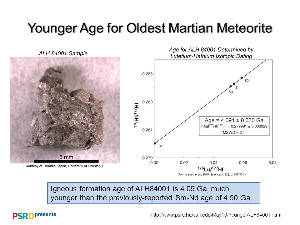 http://www.psrd.hawaii.edu/May10/YoungerALH84001.html Younger Age for Oldest Martian MeteoriteYounger Age for Oldest Martian Meteorite Next step: Reconcile igneous, impact, and alteration events recorded in ALH84001 with ages of impact basins on Mars.